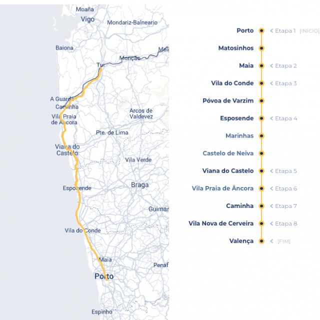 Camino de Santiago Portugués de la Costa